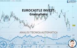 EUROCASTLE INVEST. - Giornaliero