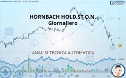 HORNBACH HOLD.ST O.N. - Giornaliero