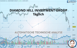 DIAMOND HILL INVESTMENT GROUP - Täglich
