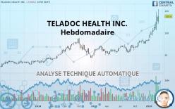 TELADOC HEALTH INC. - Hebdomadaire