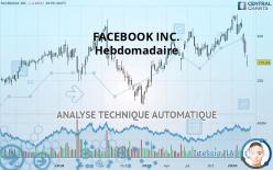 FACEBOOK INC. - Hebdomadaire
