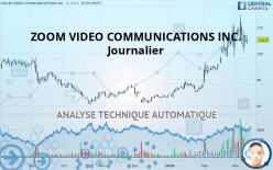 ZOOM VIDEO COMMUNICATIONS INC. - Journalier