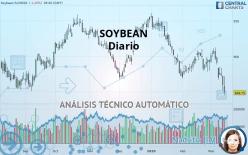 SOYBEAN - Diario