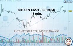 BITCOIN CASH - BCH/USD - 15 min.