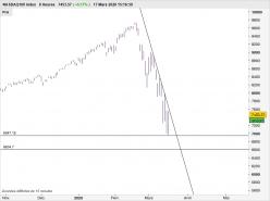NASDAQ100 INDEX - 8H