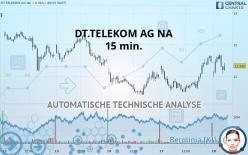 DT.TELEKOM AG NA - 15 min.