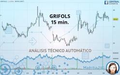 GRIFOLS - 15 min.