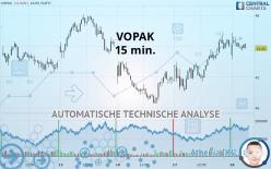VOPAK - 15 min.