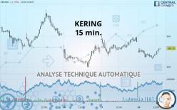 KERING - 15 min.