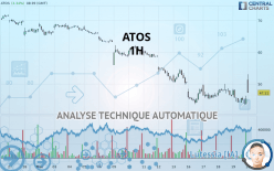 ATOS - 1H