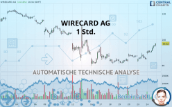 WIRECARD AG - 1 Std.