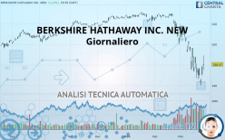 BERKSHIRE HATHAWAY INC. NEW - Giornaliero