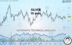 SILVER - 15 分钟