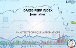 DAX30 PERF INDEX - Diário