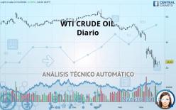 WTI CRUDE OIL - Diário