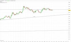 NZD/USD - 1 min.