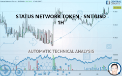STATUS NETWORK TOKEN - SNT/USD - 1 tim