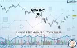 VISA INC. - 1H