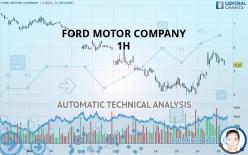 FORD MOTOR COMPANY - 1H