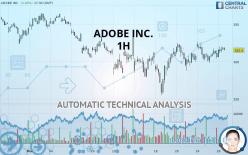 ADOBE INC. - 1H