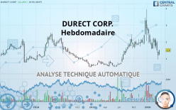 DURECT CORP. - Hebdomadaire