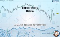 EBRO FOODS - Diario