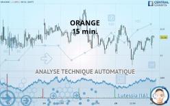 ORANGE - 15 min.