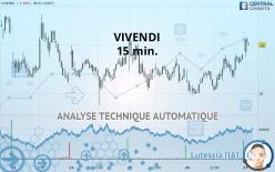 VIVENDI - 15 min.