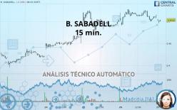 B. SABADELL - 15 min.