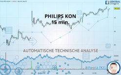 PHILIPS KON - 15 минут