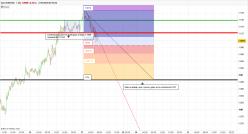 EUR/USD - 10 分钟