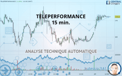 TELEPERFORMANCE - 15 минут