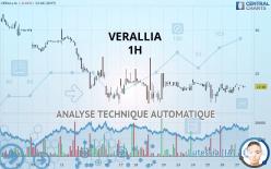 VERALLIA - 1H