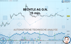 BECHTLE AG O.N. - 15 min.