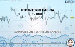 UTD.INTERNET AG NA - 15 min.