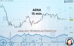 AENA - 15 min.