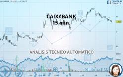 CAIXABANK - 15 min.