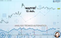 MAPFRE - 15 min.