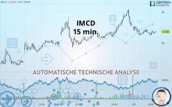IMCD - 15 分钟