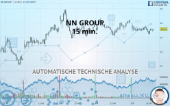 NN GROUP - 15 минут