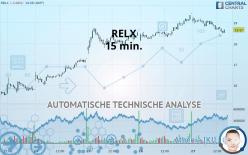 RELX - 15 min.