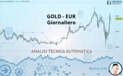 GOLD - EUR - Diário