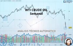 WTI CRUDE OIL - Veckovis