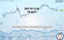 SAP SE O.N. - 15 min.