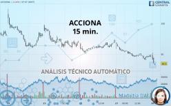 ACCIONA - 15 min.