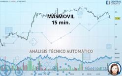 MASMOVIL - 15 min.