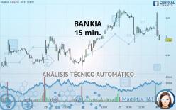 BANKIA - 15 min.