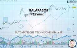 GALAPAGOS - 15 min.