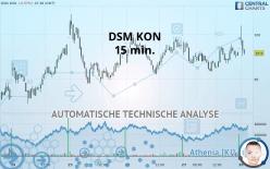 DSM KON - 15 min.