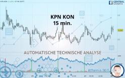 KPN KON - 15 min.